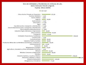 Giro de utilidades y dividendos