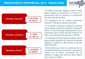 Los resultados finales del informe para la Provincia.