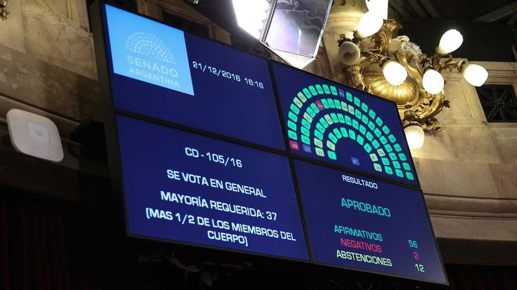 El Senado aprobó con modificaciones la reforma de Ganancias