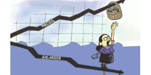 Jubilaciones, AUH y salarios mínimos al revés del dólar y la inflación: siempre para abajo